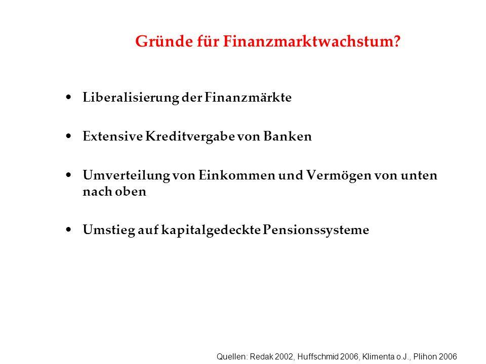 Gründe für Finanzmarktwachstum