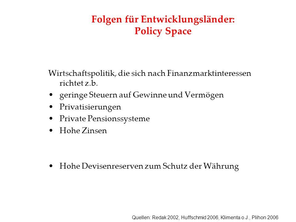 Folgen für Entwicklungsländer: Policy Space