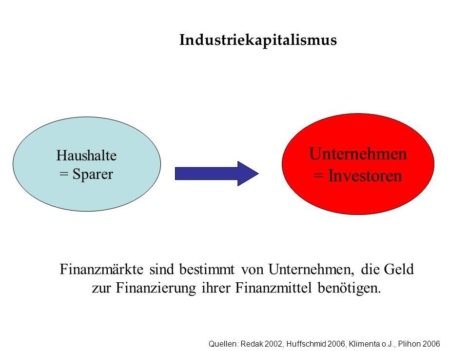 Industriekapitalismus