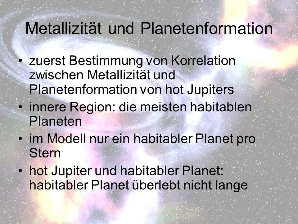 Metallizität und Planetenformation