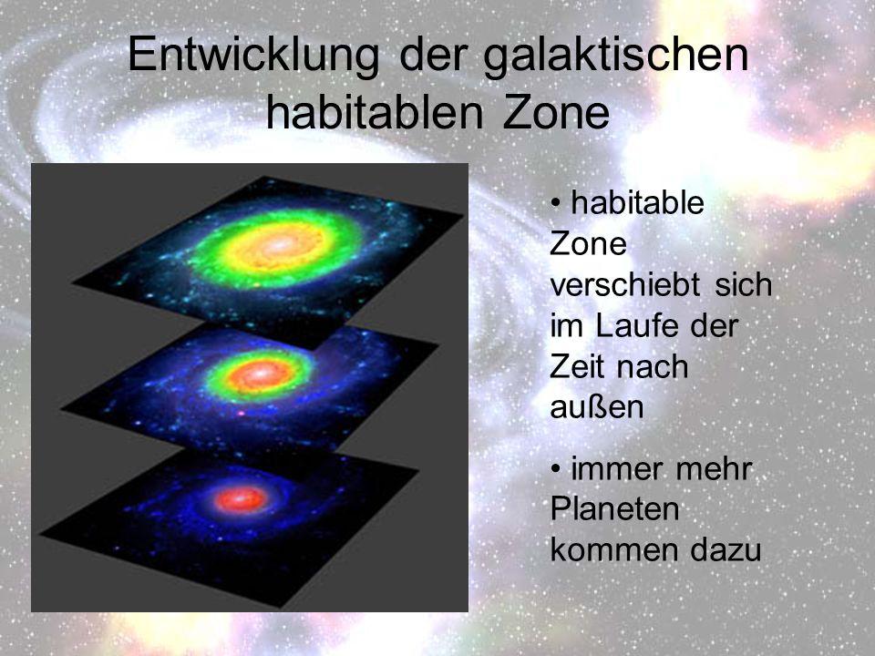 Entwicklung der galaktischen habitablen Zone