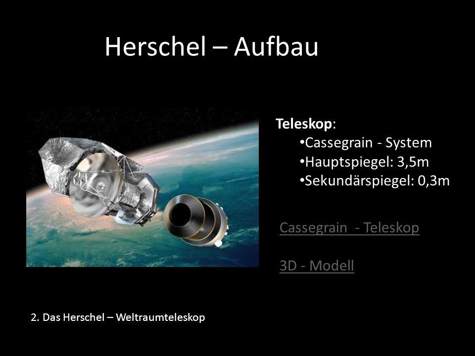 Herschel – Aufbau Teleskop: Cassegrain - System Hauptspiegel: 3,5m