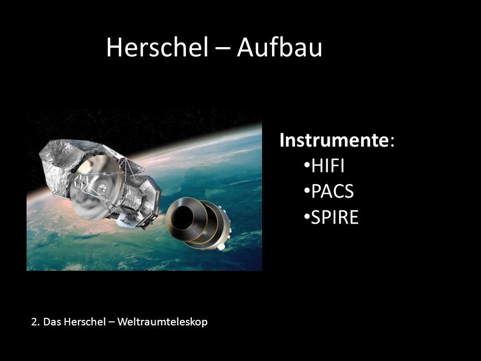 Herschel – Aufbau Instrumente: HIFI PACS SPIRE