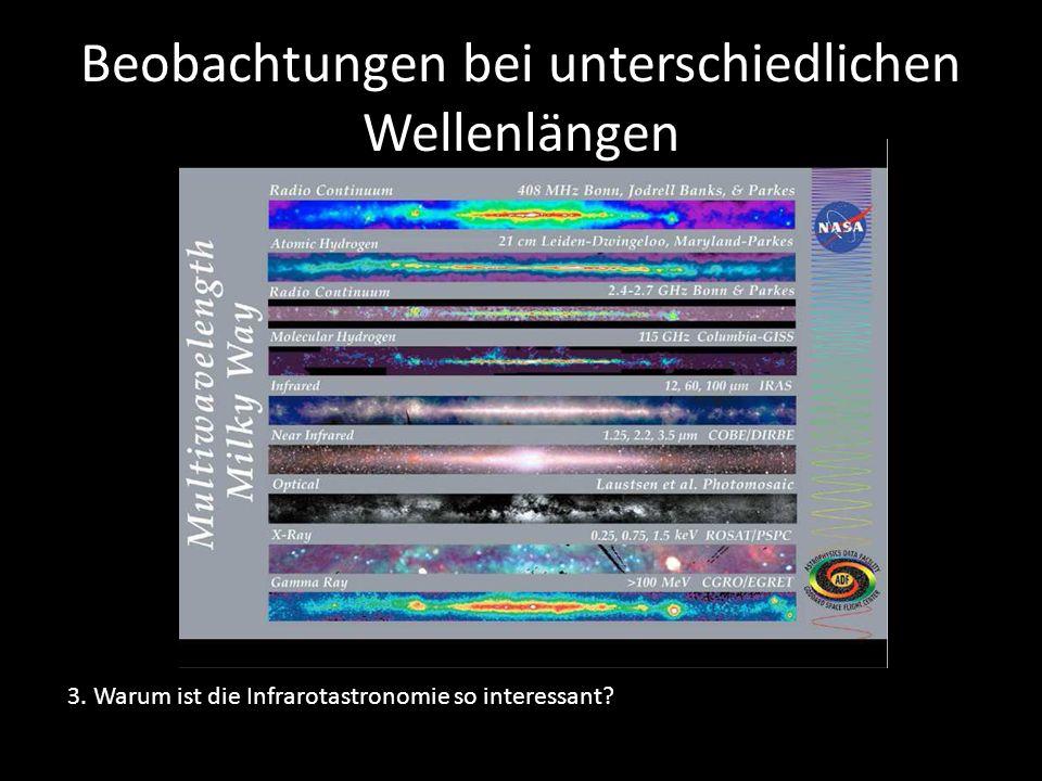 Beobachtungen bei unterschiedlichen Wellenlängen