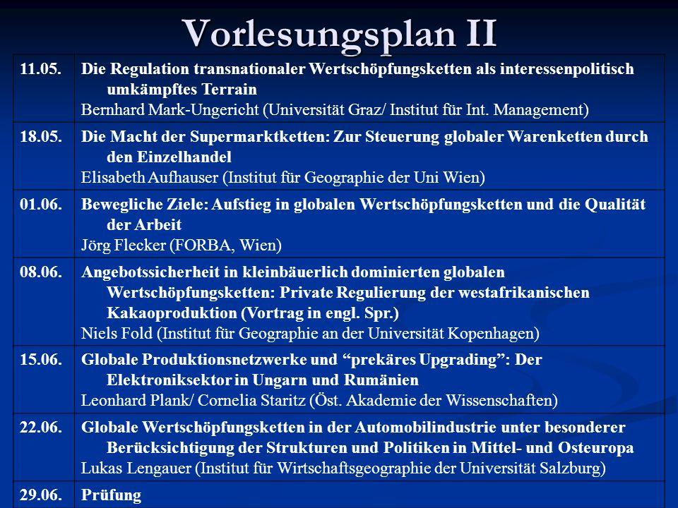 Vorlesungsplan II 11.05. Die Regulation transnationaler Wertschöpfungsketten als interessenpolitisch umkämpftes Terrain.