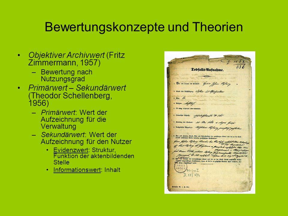 Bewertungskonzepte und Theorien