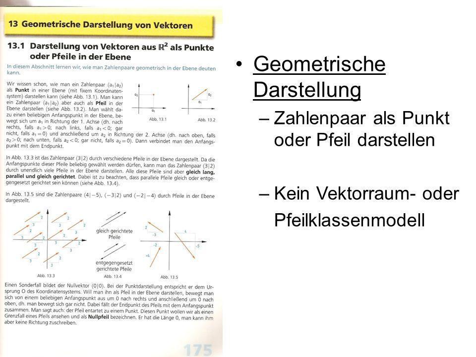 Geometrische Darstellung