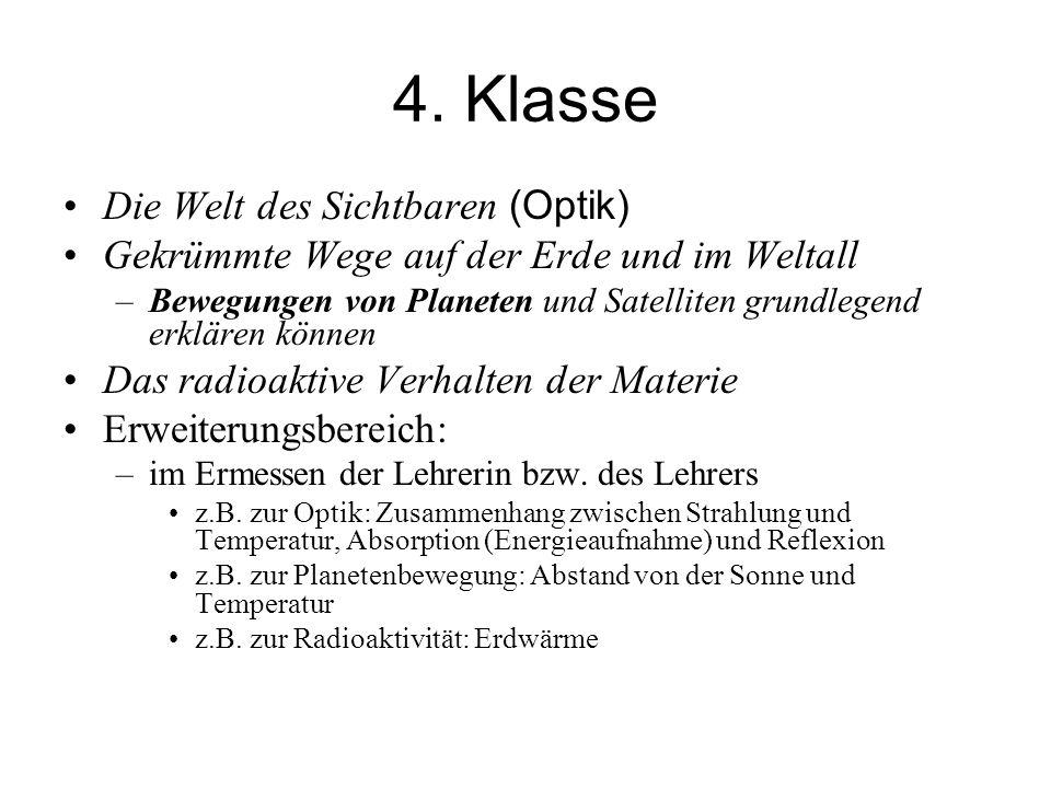 4. Klasse Die Welt des Sichtbaren (Optik)