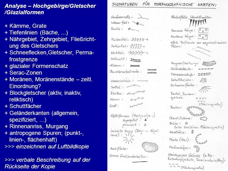 Analyse – Hochgebirge/Gletscher /Glazialformen