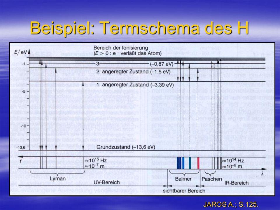 Beispiel: Termschema des H