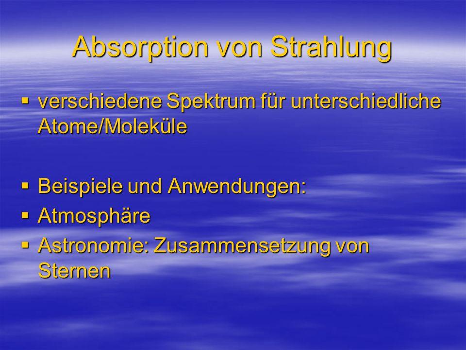 Absorption von Strahlung