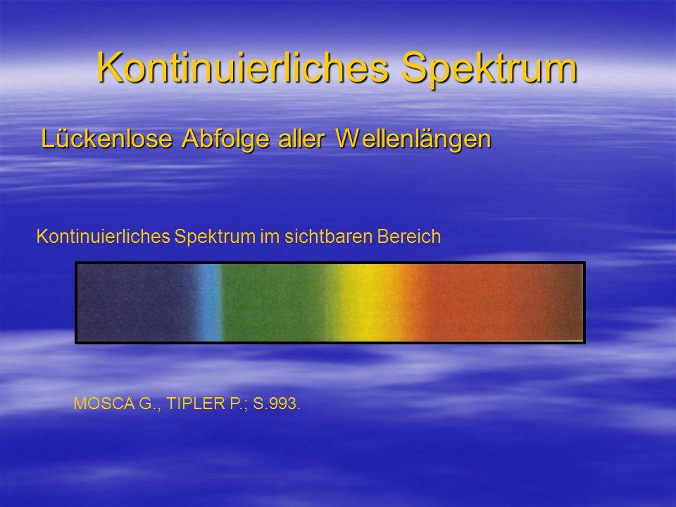Kontinuierliches Spektrum