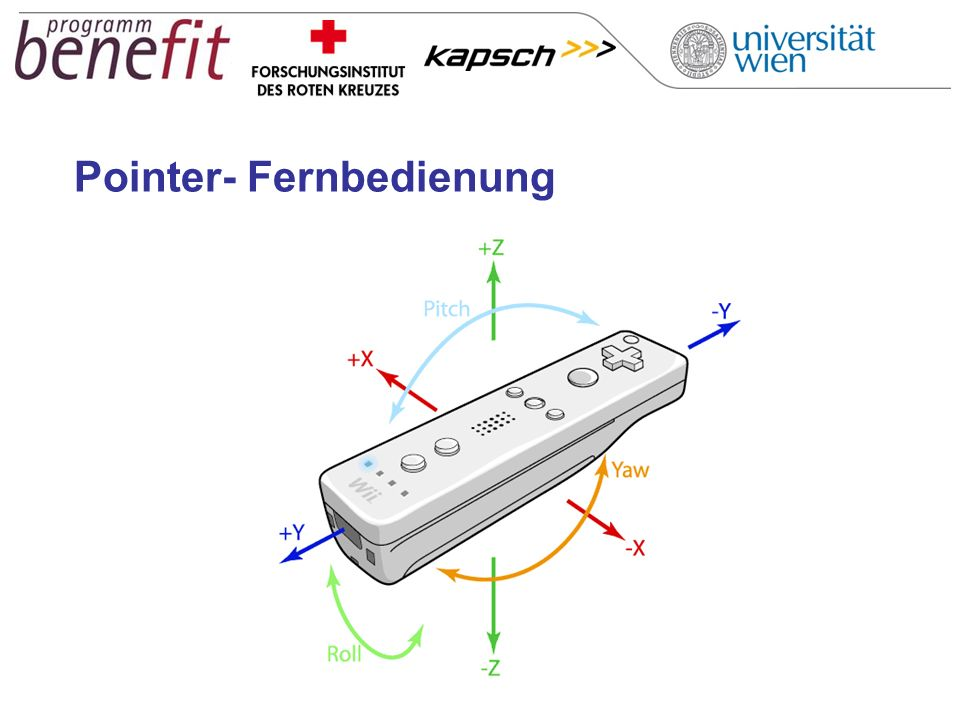 Pointer- Fernbedienung