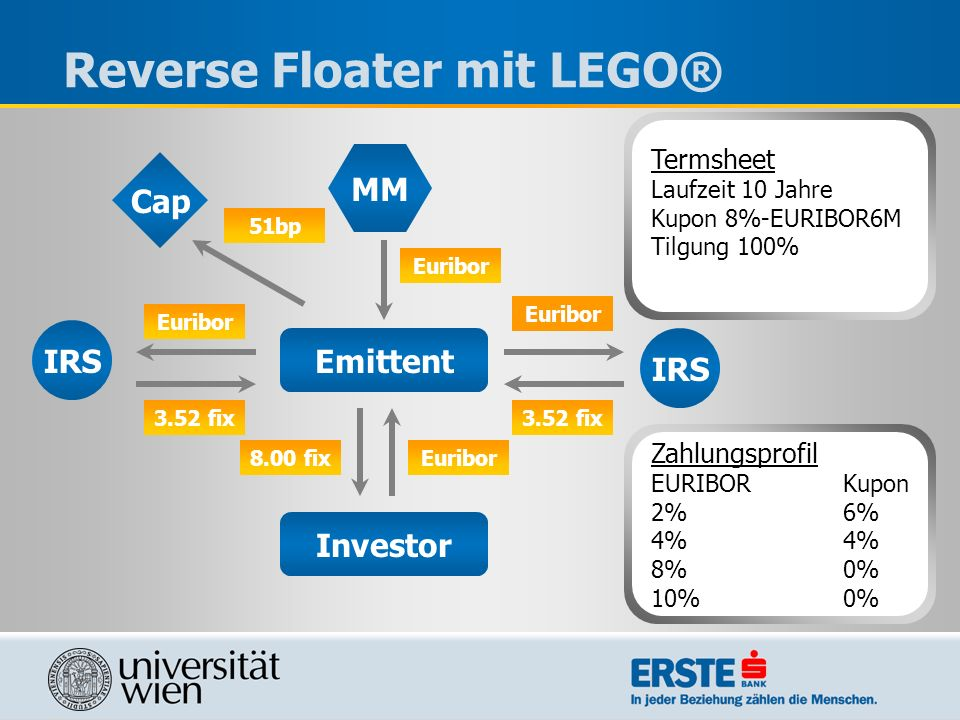 Reverse Floater mit LEGO®