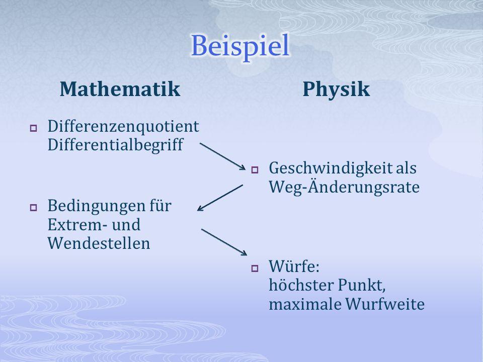 Beispiel Mathematik Physik Differenzenquotient Differentialbegriff