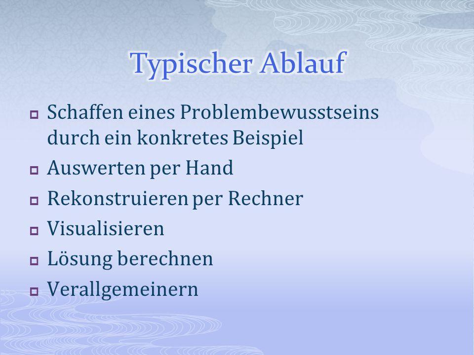 Typischer Ablauf Schaffen eines Problembewusstseins durch ein konkretes Beispiel. Auswerten per Hand.