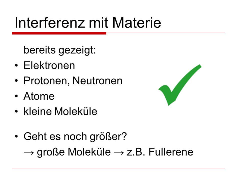 Interferenz mit Materie