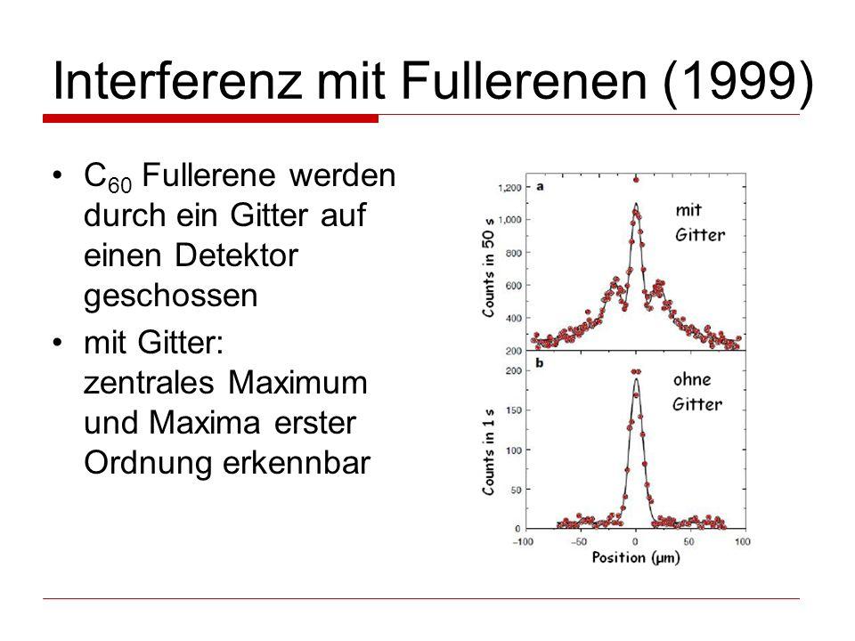 Interferenz mit Fullerenen (1999)