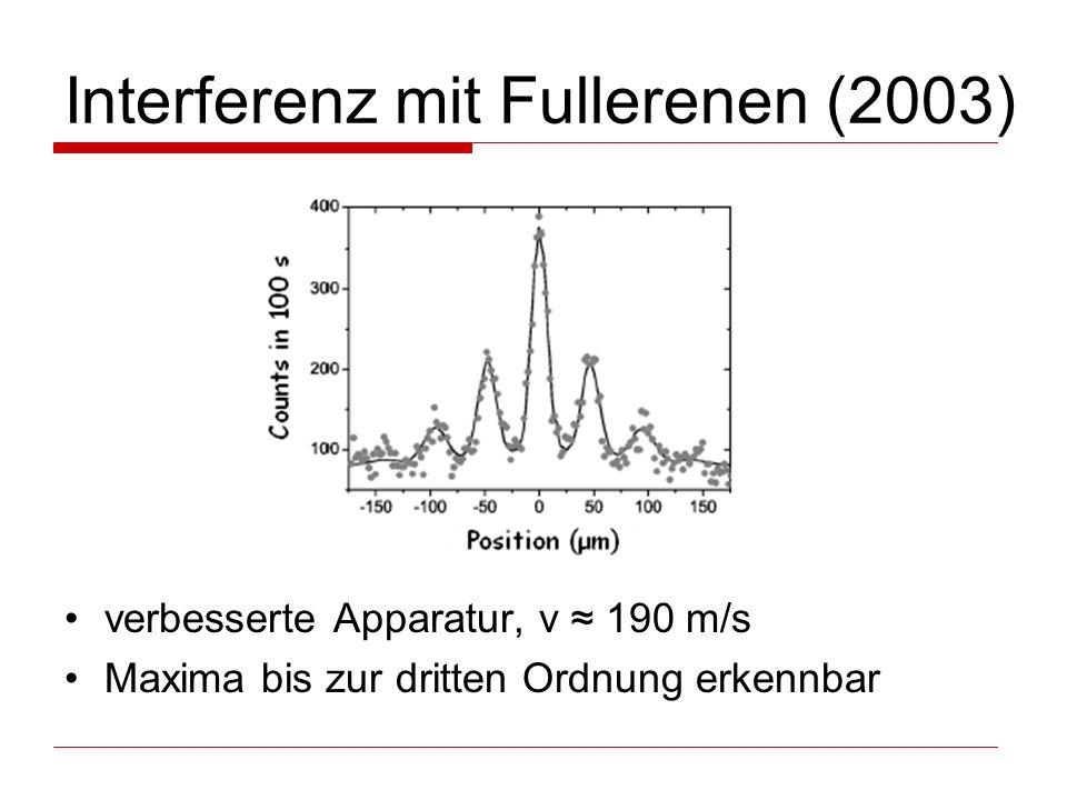 Interferenz mit Fullerenen (2003)