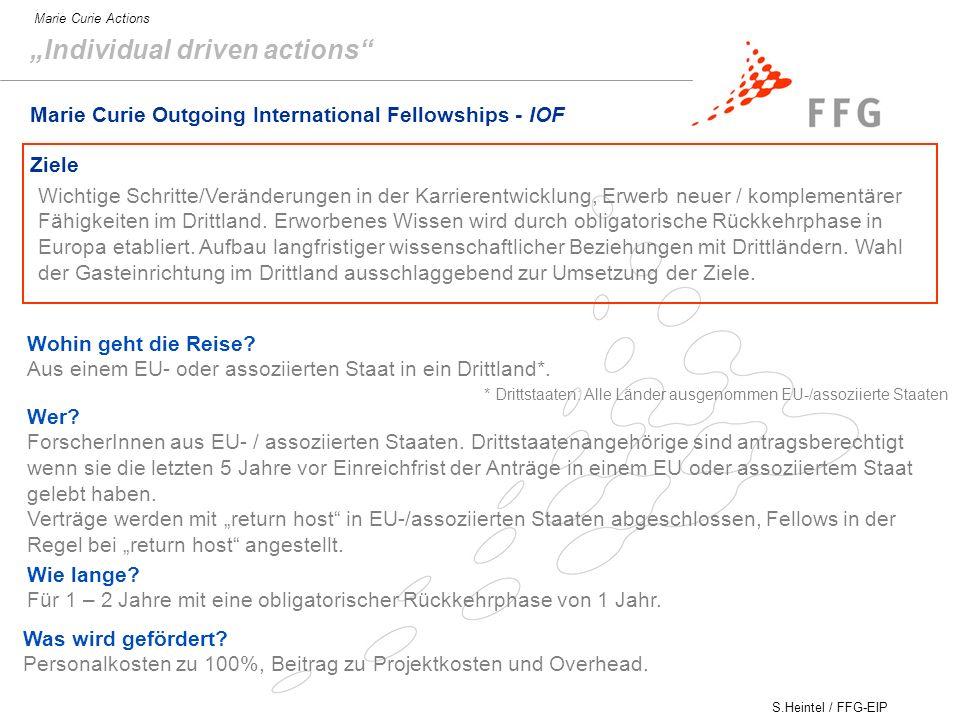 """Individual driven actions"
