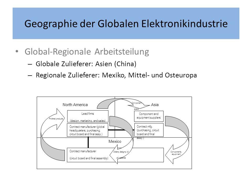 Geographie der Globalen Elektronikindustrie