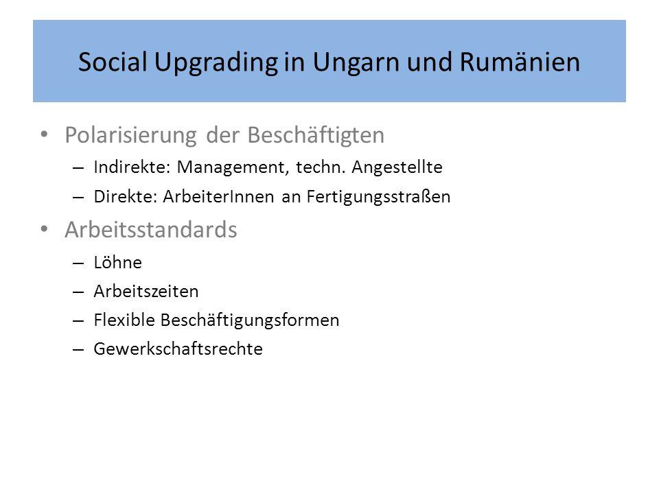 Social Upgrading in Ungarn und Rumänien