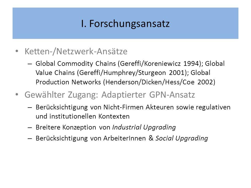 I. Forschungsansatz Ketten-/Netzwerk-Ansätze
