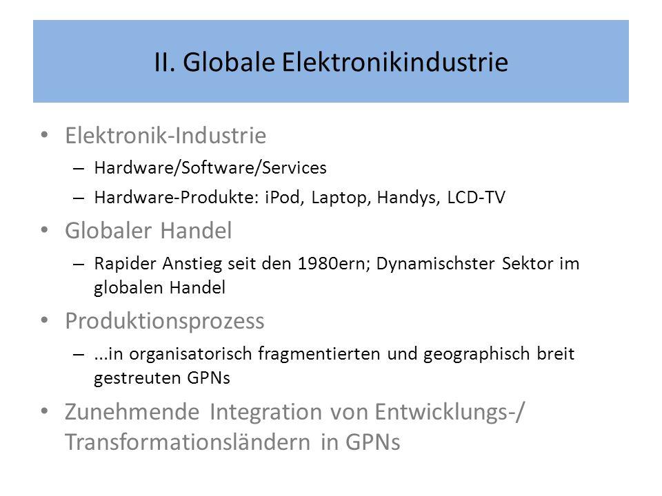 II. Globale Elektronikindustrie