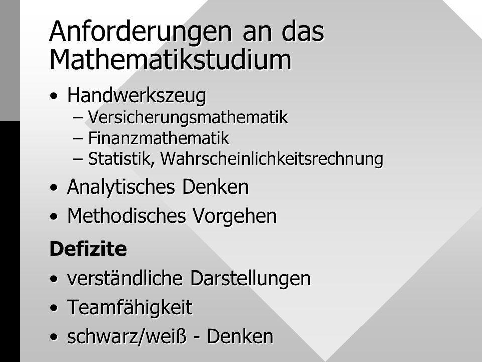 Anforderungen an das Mathematikstudium