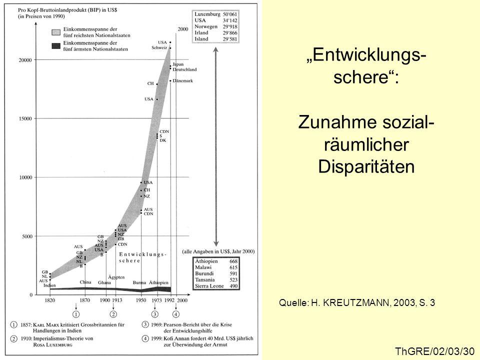 """""""Entwicklungs-schere : Zunahme sozial-räumlicher Disparitäten"""