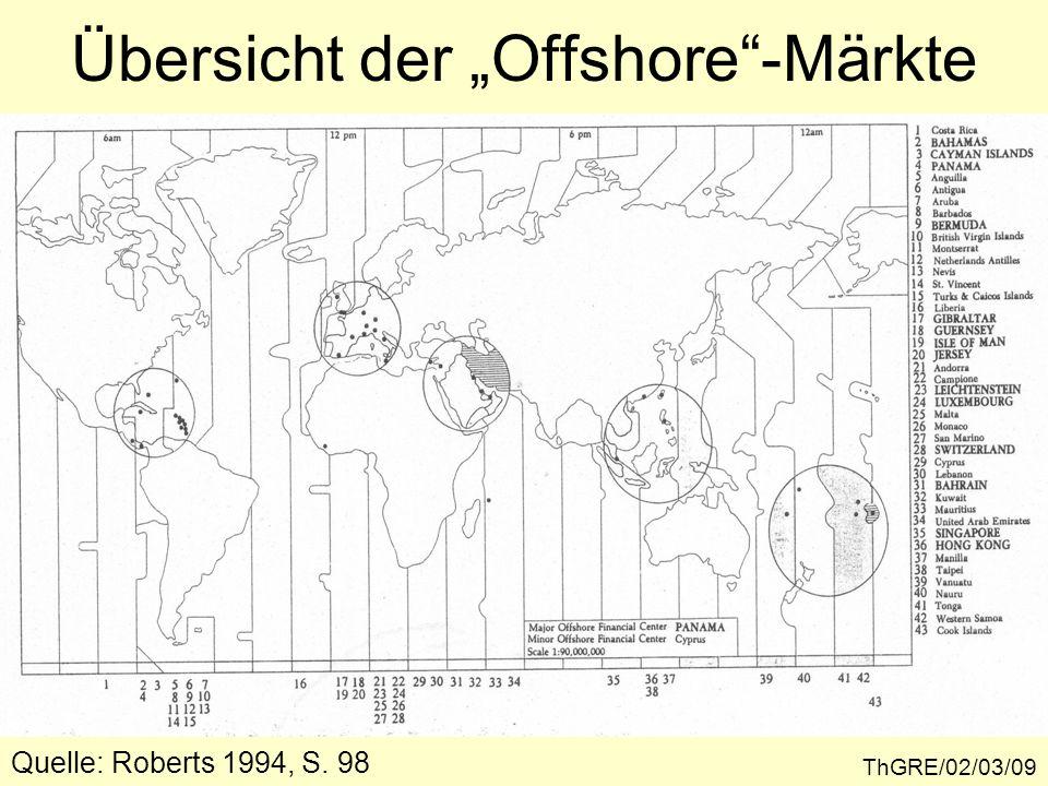 """Übersicht der """"Offshore -Märkte"""