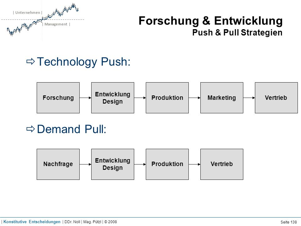Forschung & Entwicklung Radical vs. Incremental Innovation