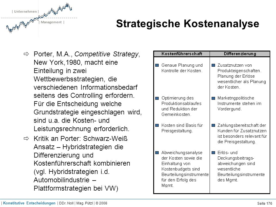 Strategische Kostenanalyse Wertkettenanalyse