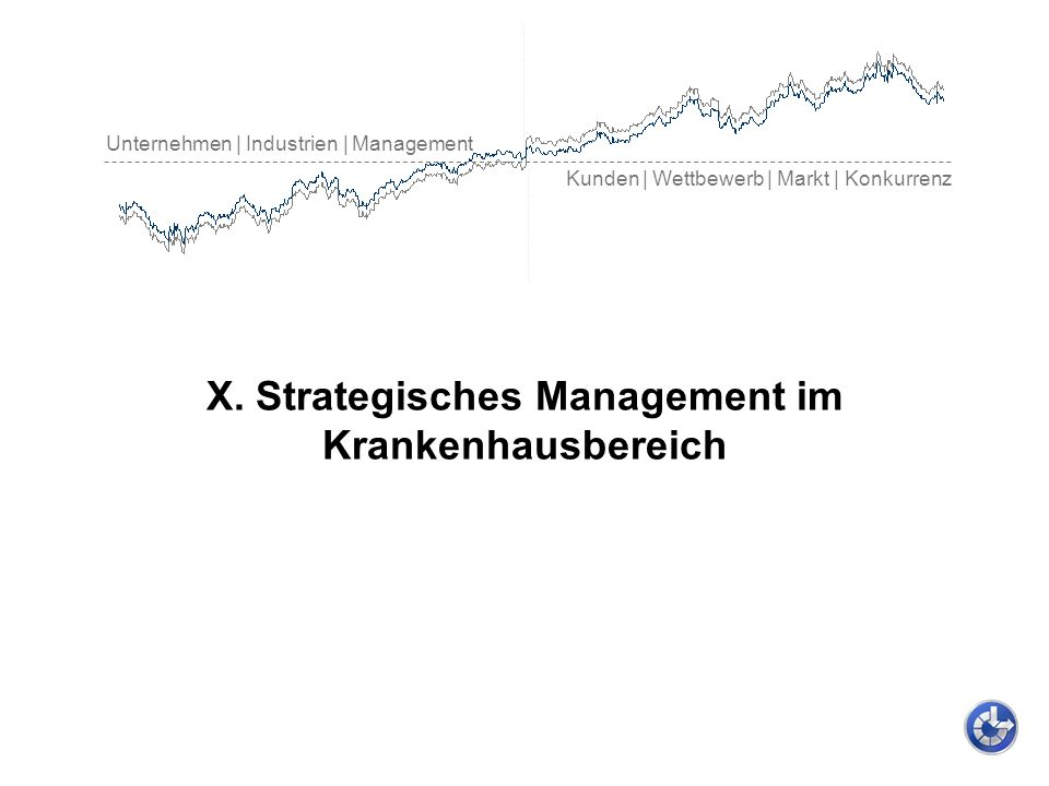 Operatives & Strategisches Management