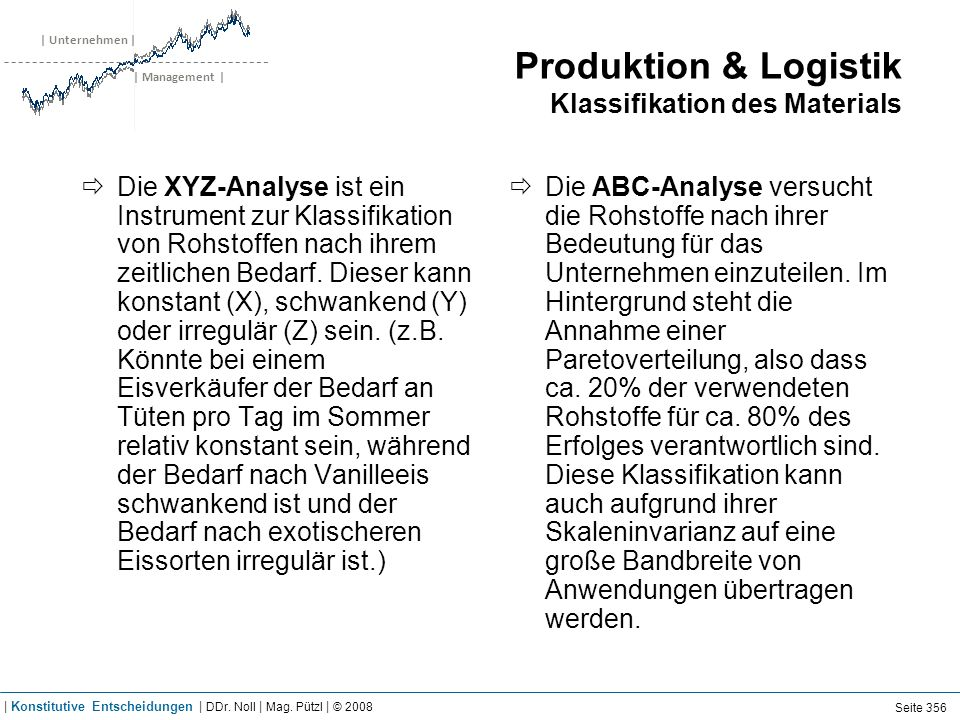 Produktion & Logistik Klassifikation des Materials