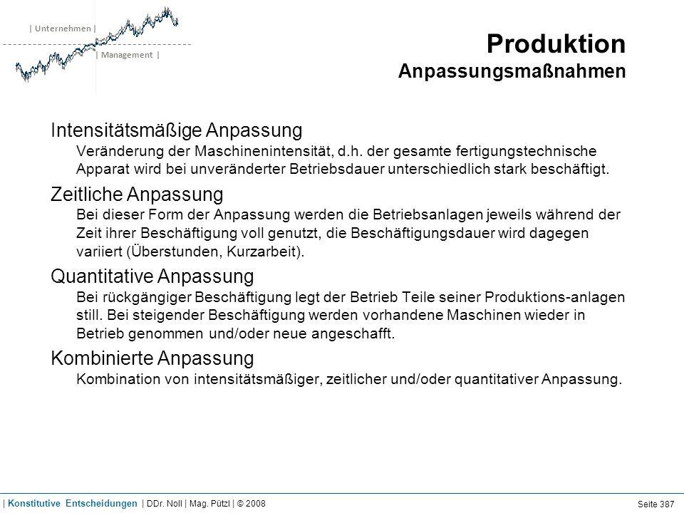 Kosten und Produktion Fixe und variable Kosten