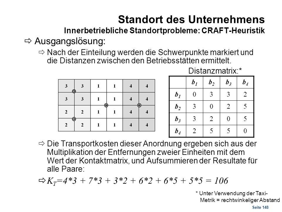 Standort des Unternehmens Innerbetriebliche Standortprobleme: CRAFT-Heuristik