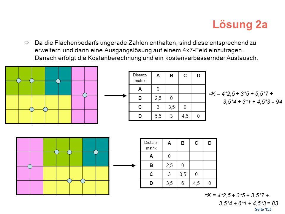 Beispiel 2b Beispiel: Lösung: