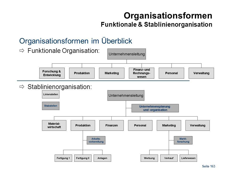 Organisationsformen Divisionale Organisation