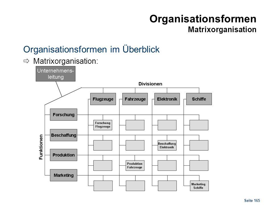 Organisationsformen Organisationsentwicklung