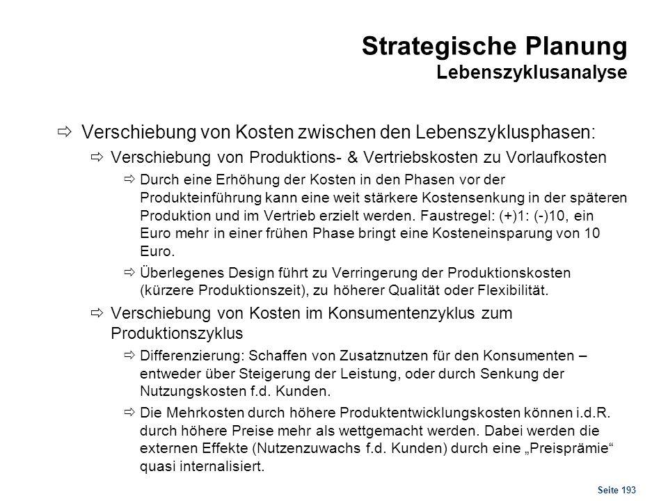 Strategische Planung Kostenerfahrungskurve