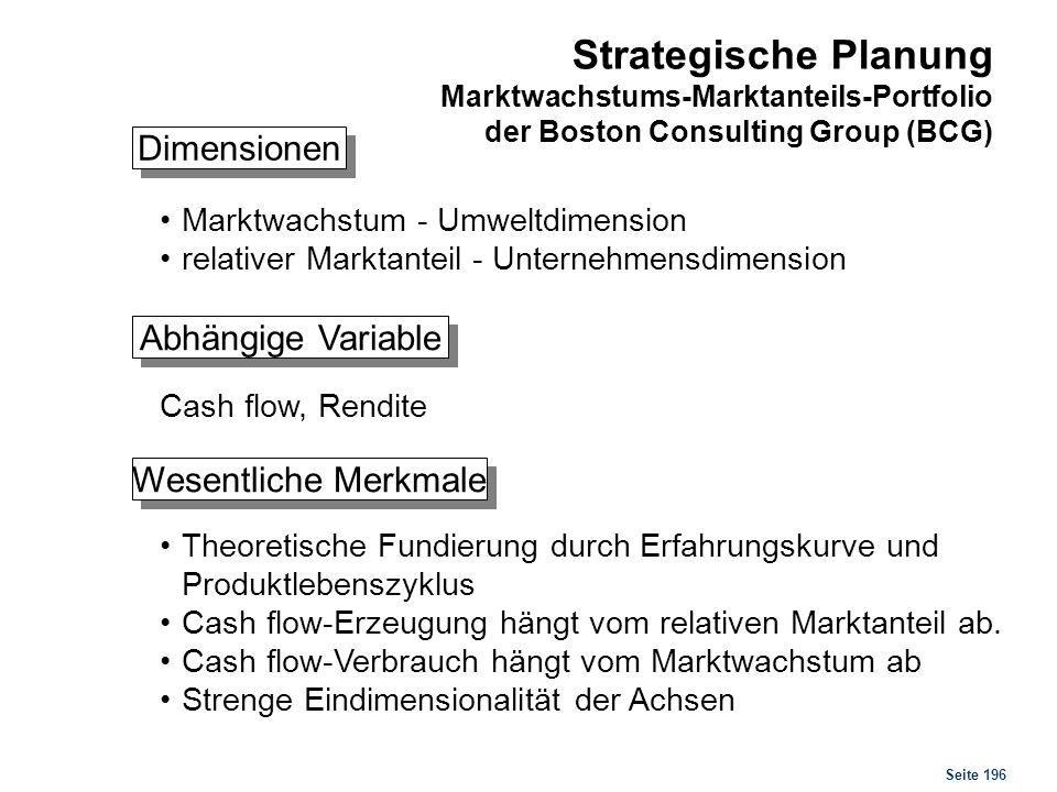 Strategische Planung Wettbewerbsvorteil