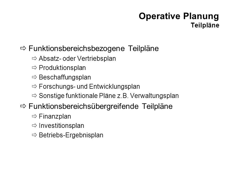 Operative Planung Teilpläne