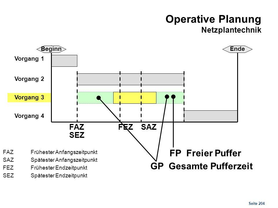 Operative Planung Netzplantechnik, PERT