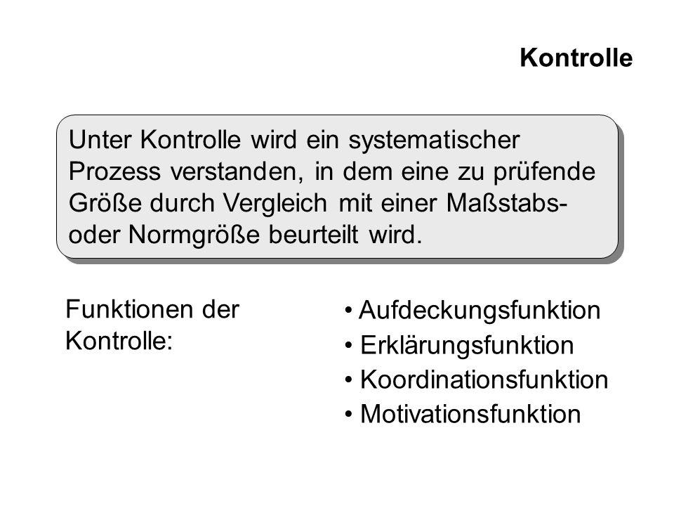 Kontrollphasen Aufstellung von Leistungs- standards (Soll)