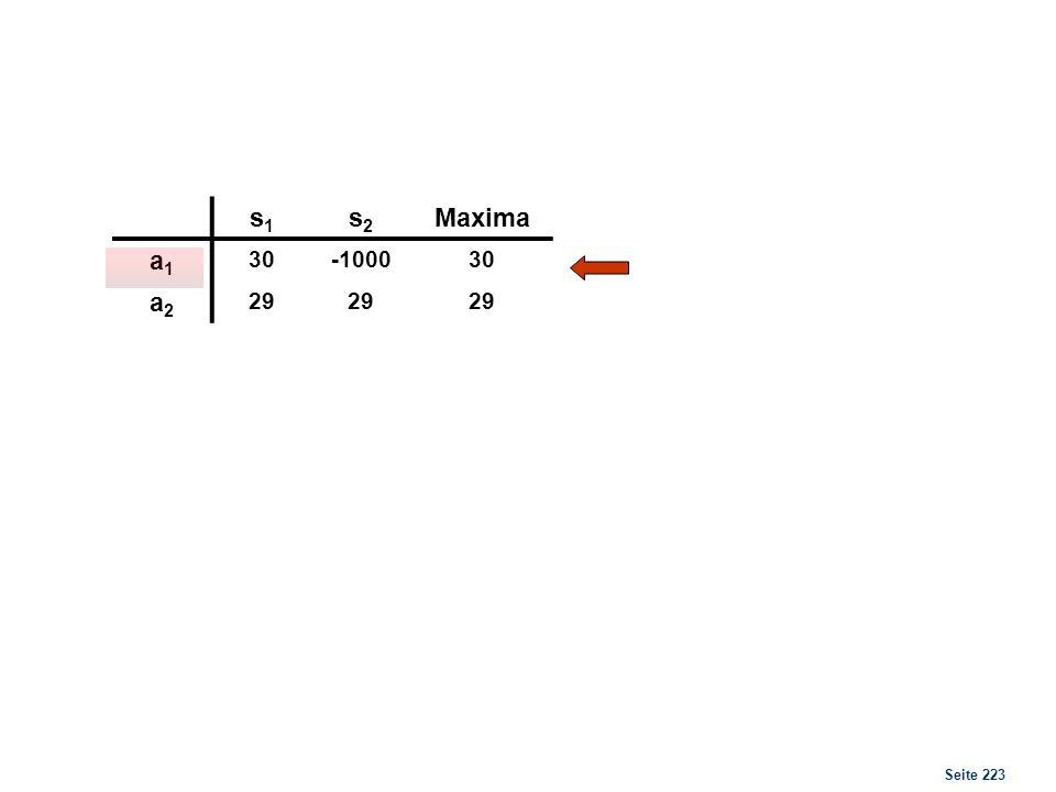 Hurwicz-Kriterium Festlegung eines Optimismus- () und Pessimismus-Parameters (1- ) Gewichte das höchste Ergebnis mit  ,das niedrigste mit 1- 