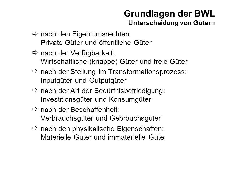 Grundlagen der BWL Wirtschaften