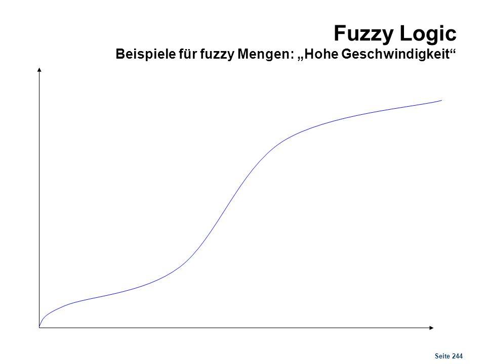 """Fuzzy Logic Beispiele für fuzzy Mengen: """"jugendlich"""