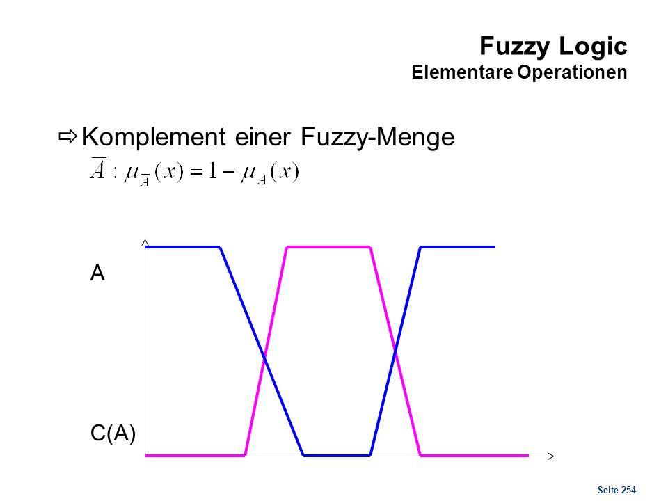 Fuzzy Logic Fuzzy Decision Making