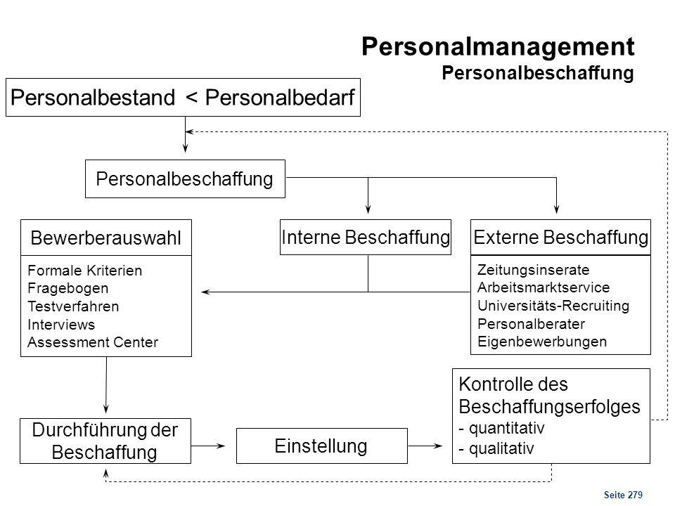 Personalmanagement Personaleinsatz